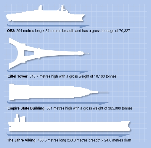 Which Ship for Which Cargo | Maritime Industry Knowlage Center