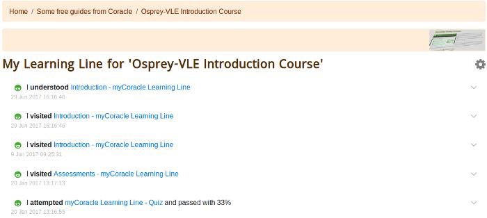 Learningline